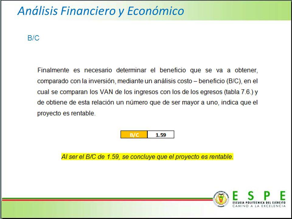 Análisis Financiero y Económico B/C