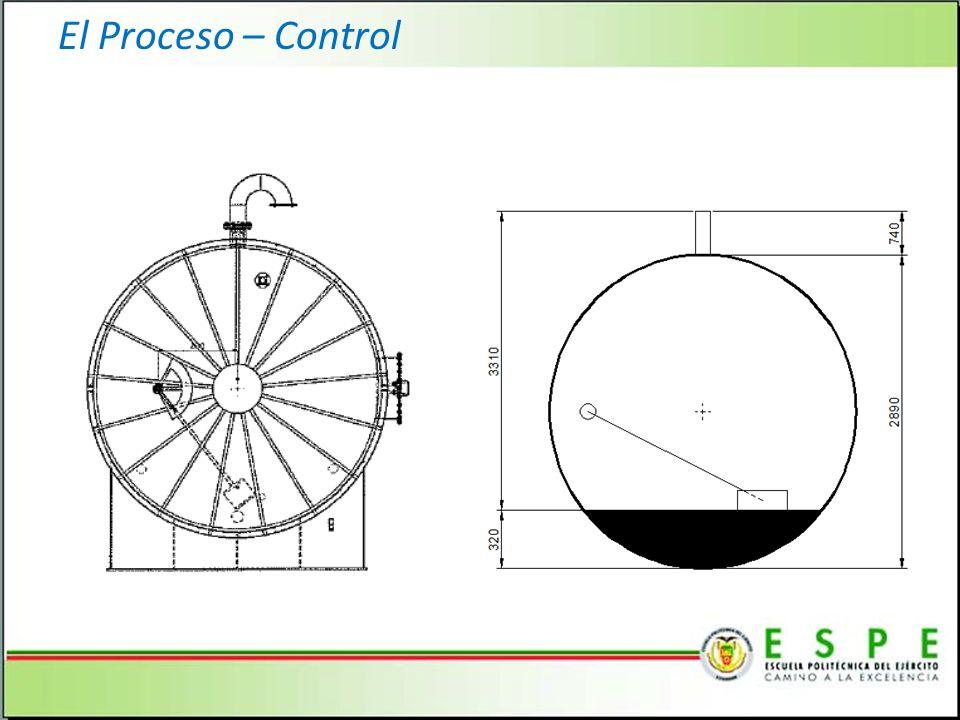 El Proceso – Control Acido HCl Agua pH Químicos