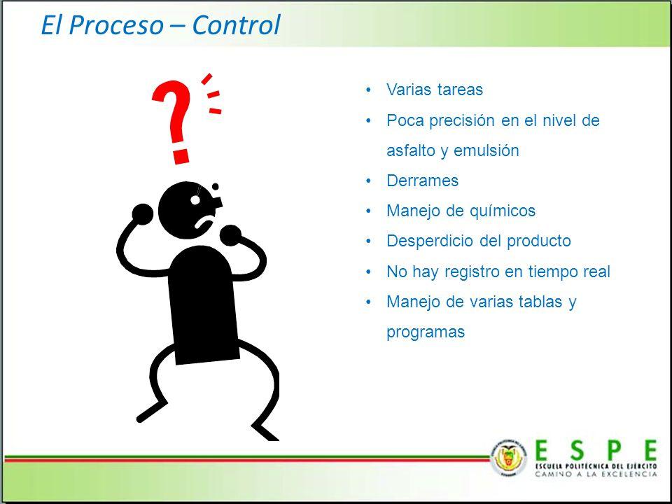 El Proceso – Control Varias tareas Poca precisión en el nivel de asfalto y emulsión Derrames Manejo de químicos Desperdicio del producto No hay registro en tiempo real Manejo de varias tablas y programas