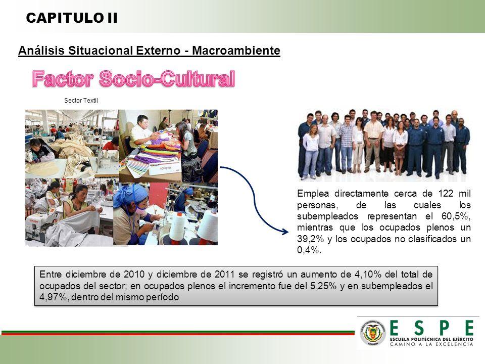 CAPITULO II Sector Textil Emplea directamente cerca de 122 mil personas, de las cuales los subempleados representan el 60,5%, mientras que los ocupados plenos un 39,2% y los ocupados no clasificados un 0,4%.