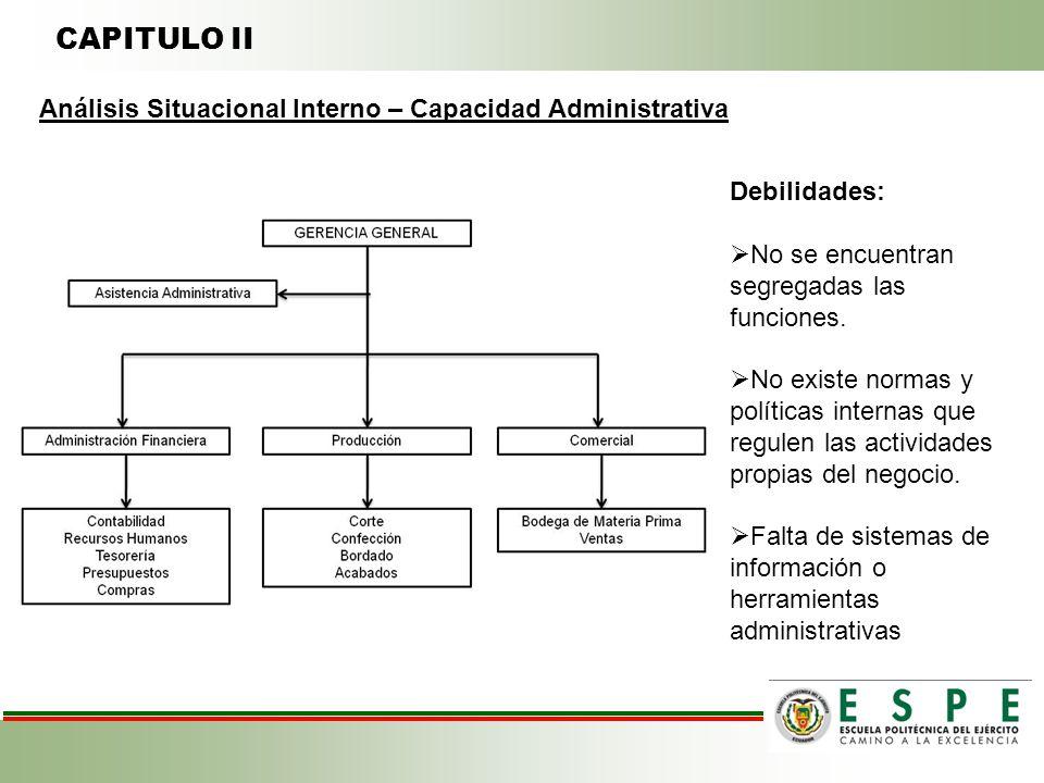 CAPITULO II Análisis Situacional Interno – Capacidad Administrativa Debilidades: No se encuentran segregadas las funciones.