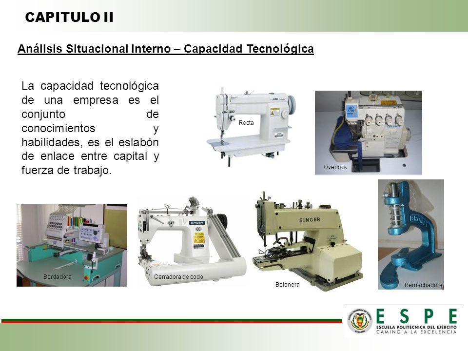 CAPITULO II Análisis Situacional Interno – Capacidad Tecnológica La capacidad tecnológica de una empresa es el conjunto de conocimientos y habilidades, es el eslabón de enlace entre capital y fuerza de trabajo.