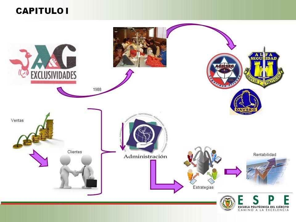 Al 31 de diciembre de 2011: CAPITULO I MAQUINARIAMAQUINARIA UNIFORMESUNIFORMES Requerimientos del Cliente