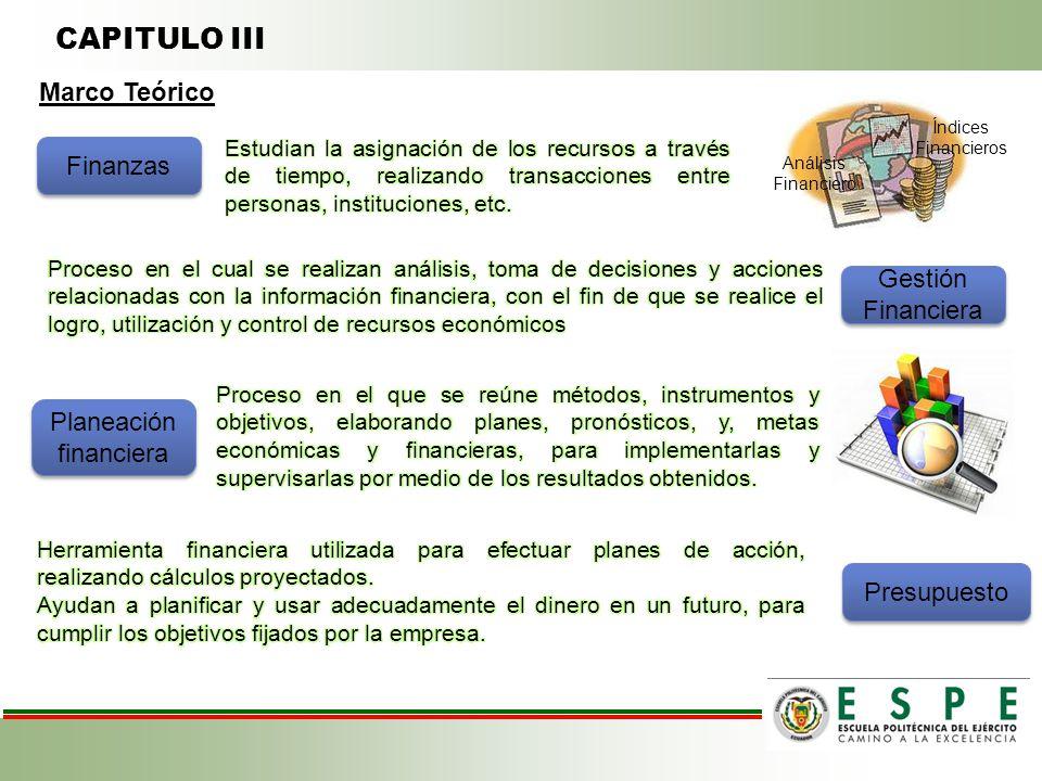 Finanzas Gestión Financiera Planeación financiera Índices Financieros Análisis Financiero Presupuesto CAPITULO III Marco Teórico
