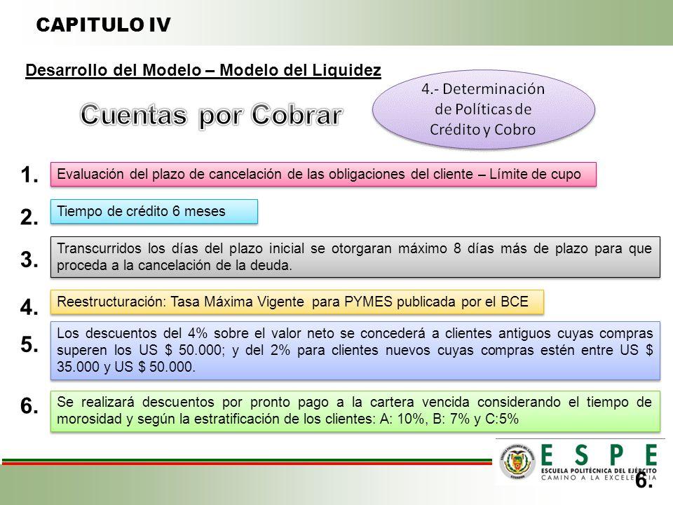 CAPITULO IV Desarrollo del Modelo – Modelo del Liquidez 1.