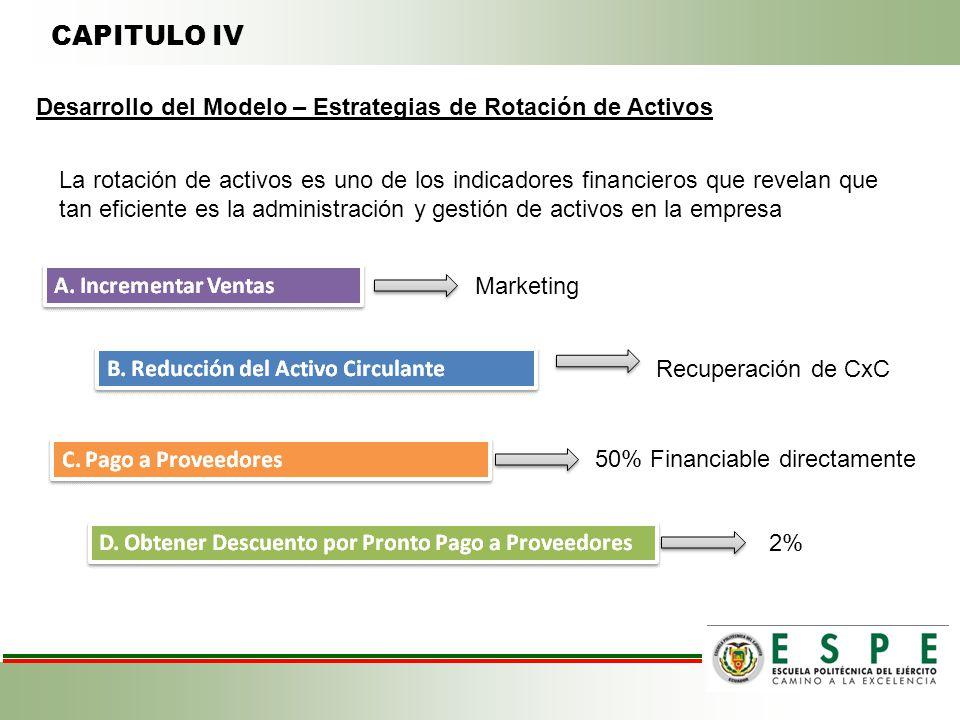 CAPITULO IV Desarrollo del Modelo – Estrategias de Rotación de Activos La rotación de activos es uno de los indicadores financieros que revelan que tan eficiente es la administración y gestión de activos en la empresa Marketing Recuperación de CxC 50% Financiable directamente 2%