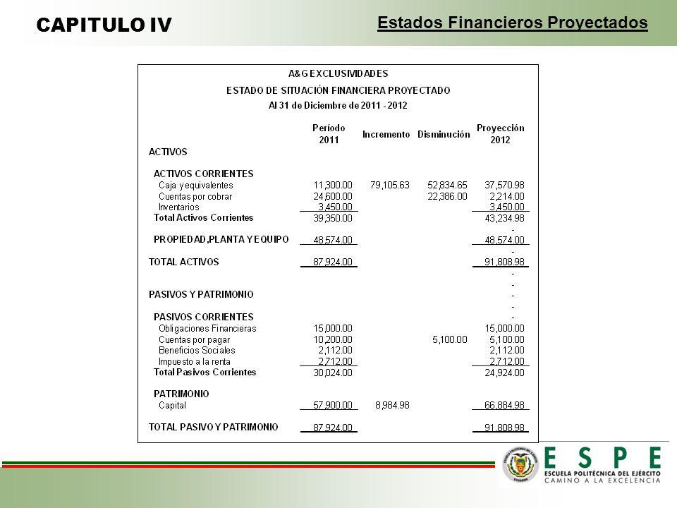 CAPITULO IV Estados Financieros Proyectados