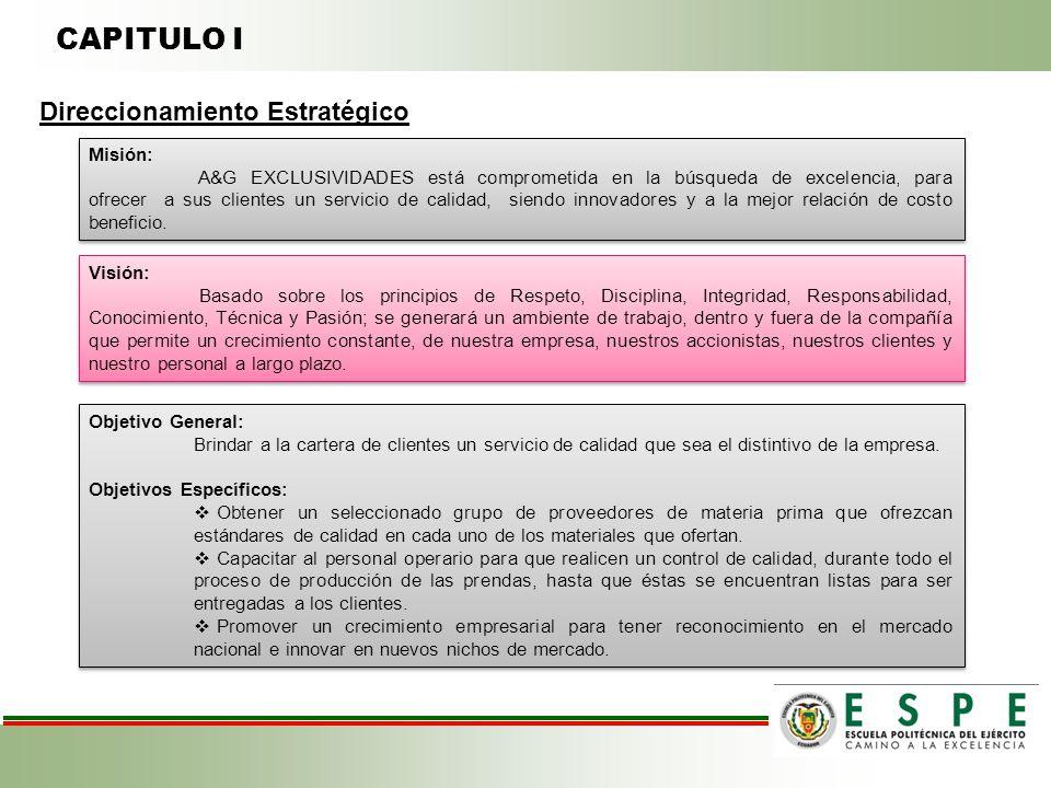 CAPITULO IV Desarrollo del Modelo – Modelo del Liquidez Estratificación de clientes por días de morosidad Saldo Actual - % participación CxC