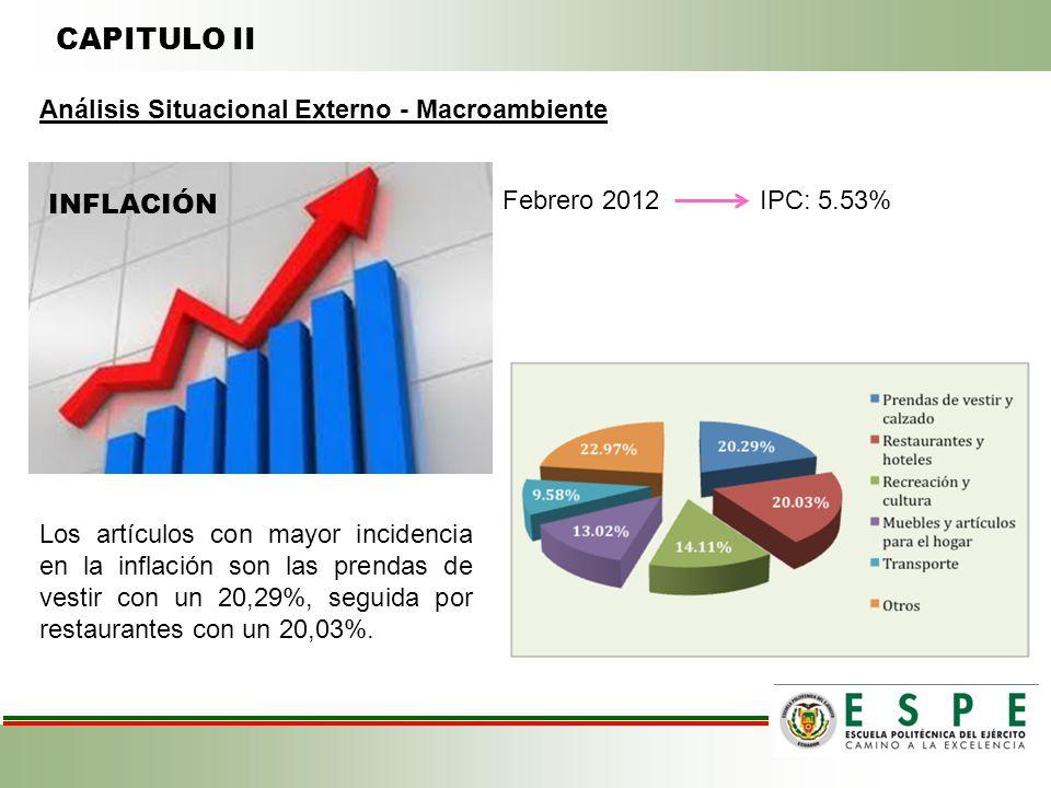 CAPITULO II Análisis Situacional Interno – Capacidad Financiera COSTOPORCOSTOPOR LINEADEPRODUCTOLINEADEPRODUCTO