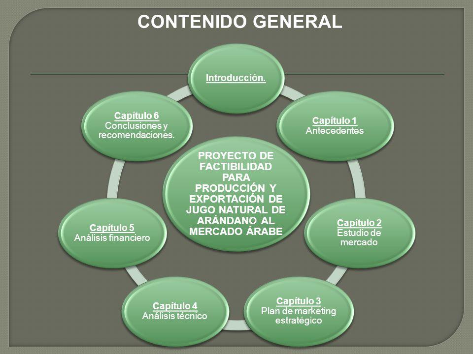 PROYECTO DE FACTIBILIDAD PARA PRODUCCIÓN Y EXPORTACIÓN DE JUGO NATURAL DE ARÁNDANO AL MERCADO ÁRABE Introducción.