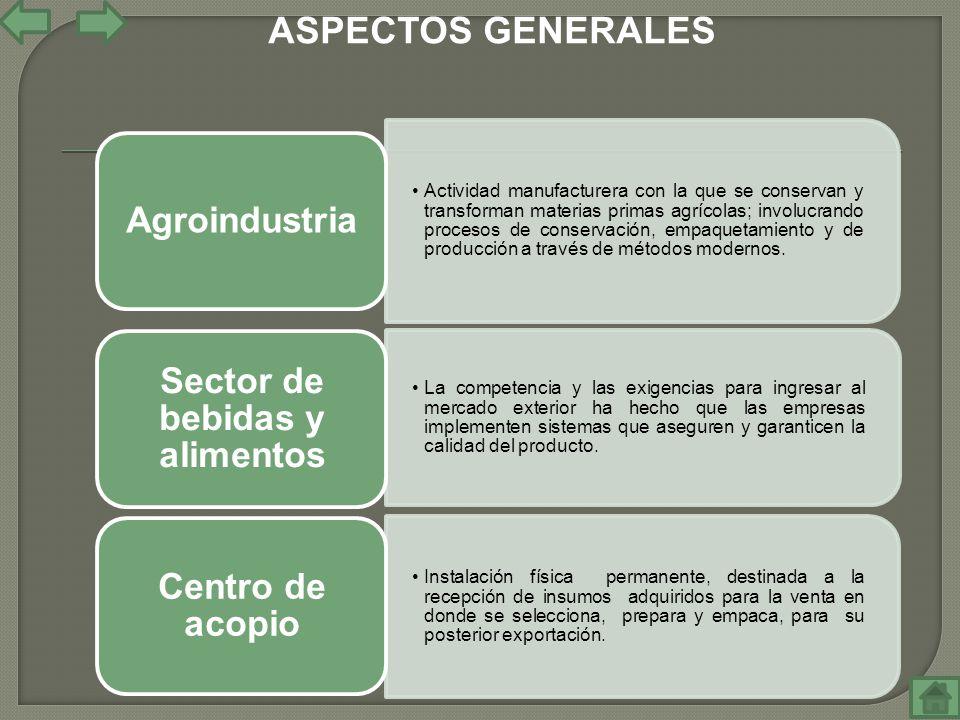 Actividad manufacturera con la que se conservan y transforman materias primas agrícolas; involucrando procesos de conservación, empaquetamiento y de p