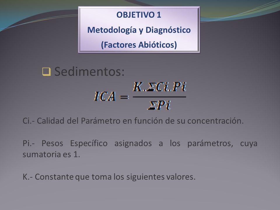OBJETIVO 1 Metodología y Diagnóstico (Factores Abióticos) OBJETIVO 1 Metodología y Diagnóstico (Factores Abióticos) Sedimentos: Ci.- Calidad del Parám