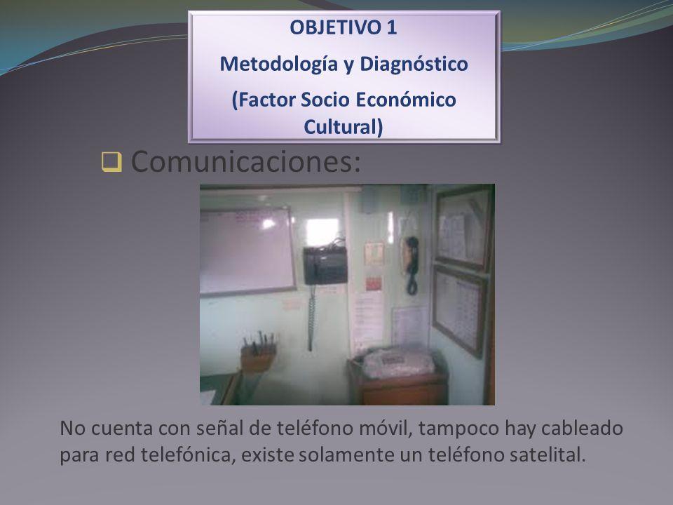 Comunicaciones: OBJETIVO 1 Metodología y Diagnóstico (Factor Socio Económico Cultural) OBJETIVO 1 Metodología y Diagnóstico (Factor Socio Económico Cu