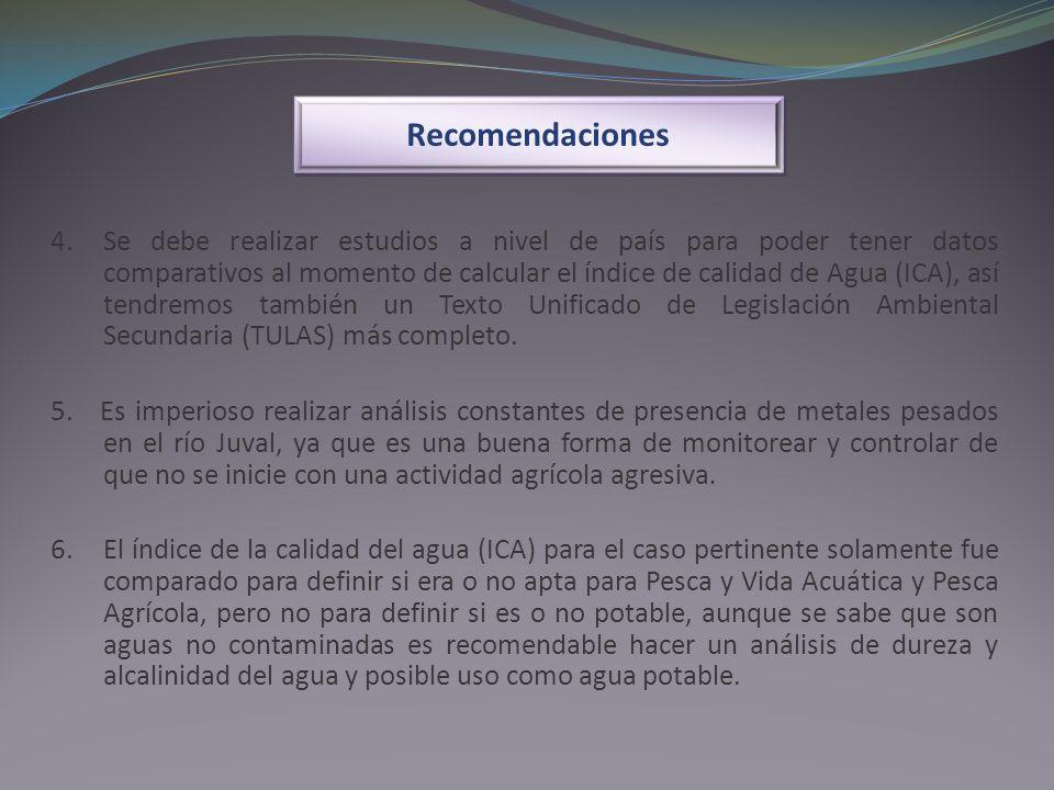 Recomendaciones 4. Se debe realizar estudios a nivel de país para poder tener datos comparativos al momento de calcular el índice de calidad de Agua (