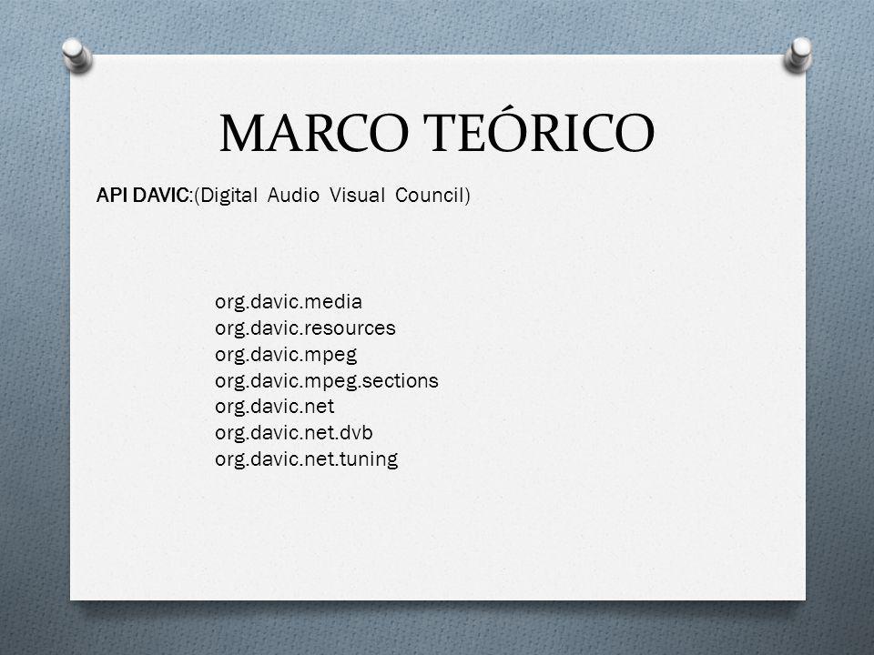 MARCO TEÓRICO API DAVIC:(Digital Audio Visual Council) org.davic.media org.davic.resources org.davic.mpeg org.davic.mpeg.sections org.davic.net org.davic.net.dvb org.davic.net.tuning