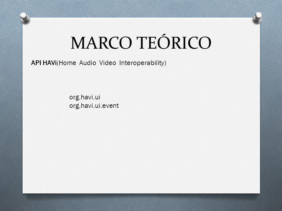 MARCO TEÓRICO API HAVi(Home Audio Video Interoperability) org.havi.ui org.havi.ui.event