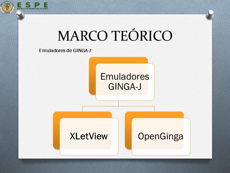 MARCO TEÓRICO Emuladores de GINGA-J: Emuladores GINGA-J XLetViewOpenGinga