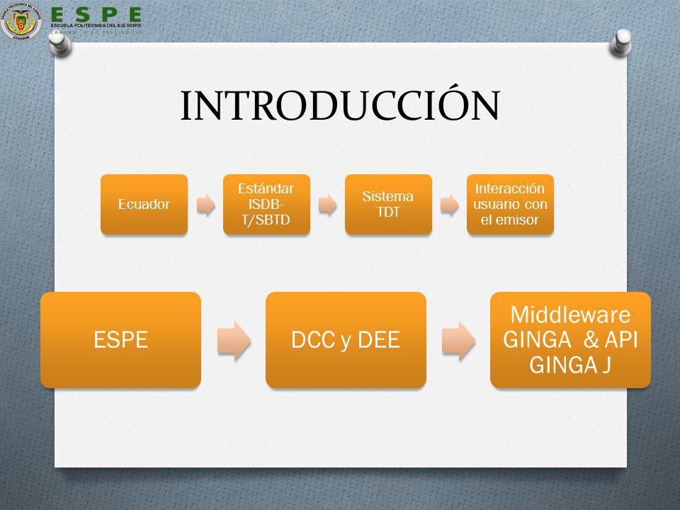 INTRODUCCIÓN ESPEDCC y DEE Middleware GINGA & API GINGA J Ecuador Estándar ISDB- T/SBTD Sistema TDT Interacción usuario con el emisor