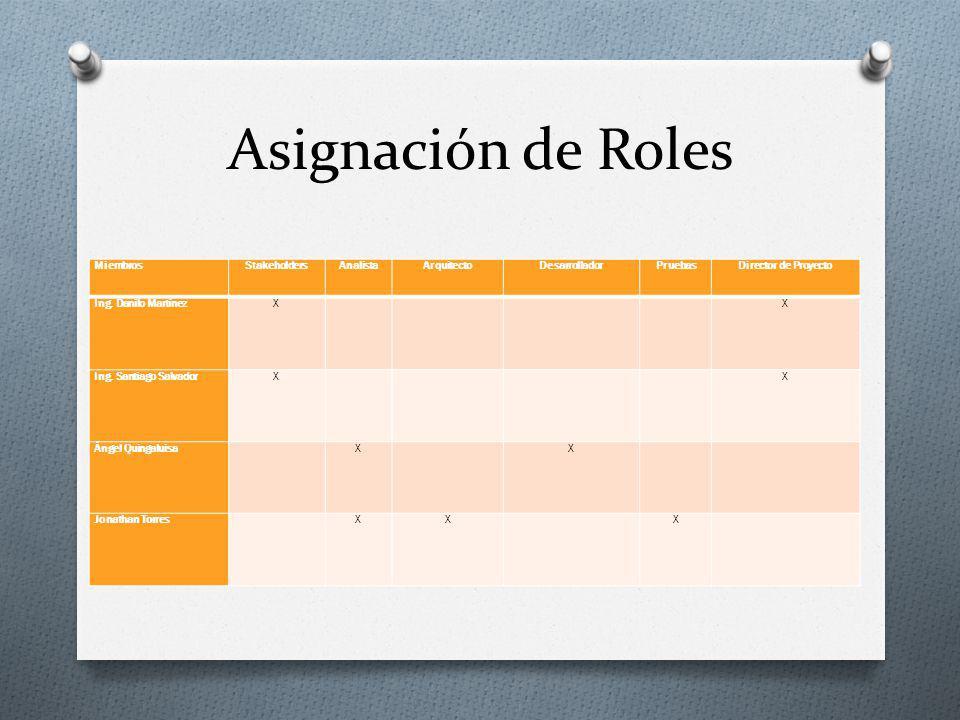 Asignación de Roles MiembrosStakeholdersAnalistaArquitectoDesarrolladorPruebasDirector de Proyecto Ing.