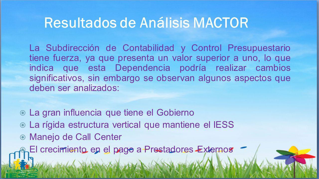 Resultados de Análisis MACTOR La Subdirección de Contabilidad y Control Presupuestario tiene fuerza, ya que presenta un valor superior a uno, lo que i