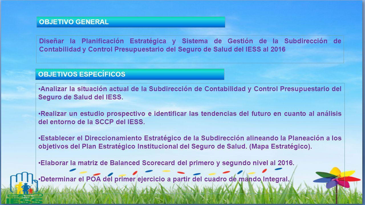 OBJETIVO GENERAL Diseñar la Planificación Estratégica y Sistema de Gestión de la Subdirección de Contabilidad y Control Presupuestario del Seguro de S