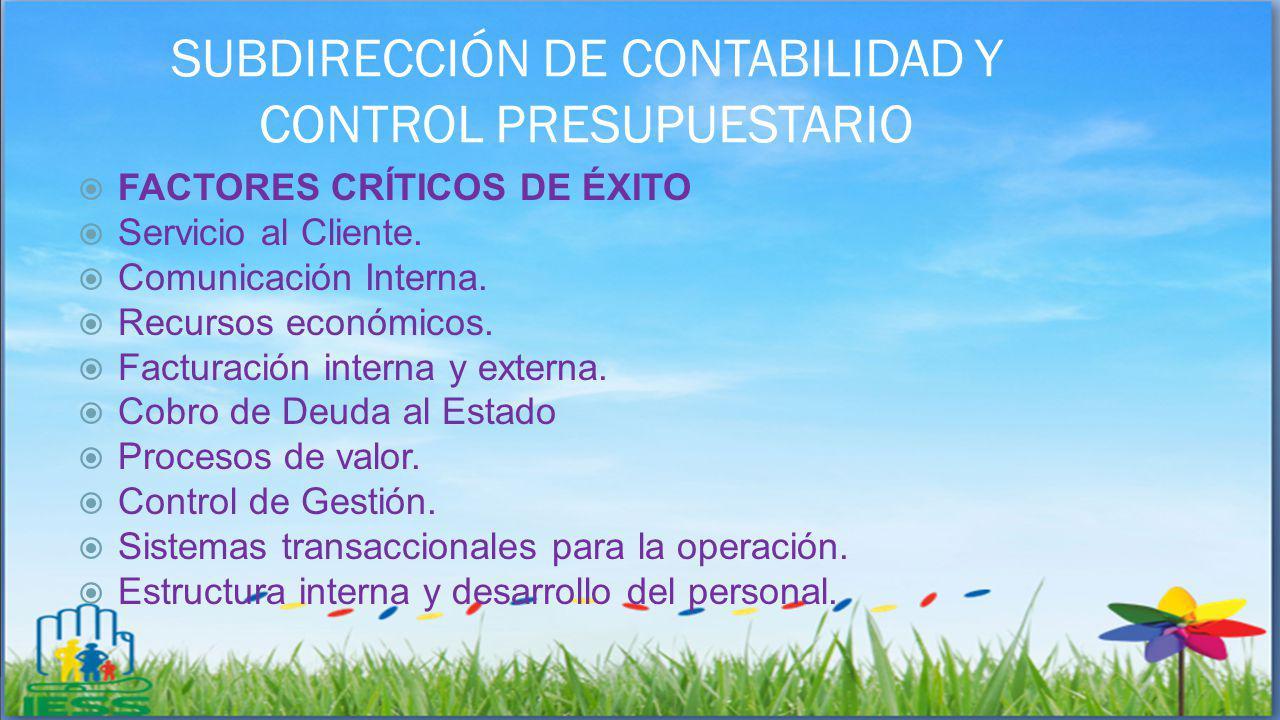 SUBDIRECCIÓN DE CONTABILIDAD Y CONTROL PRESUPUESTARIO FACTORES CRÍTICOS DE ÉXITO Servicio al Cliente. Comunicación Interna. Recursos económicos. Factu
