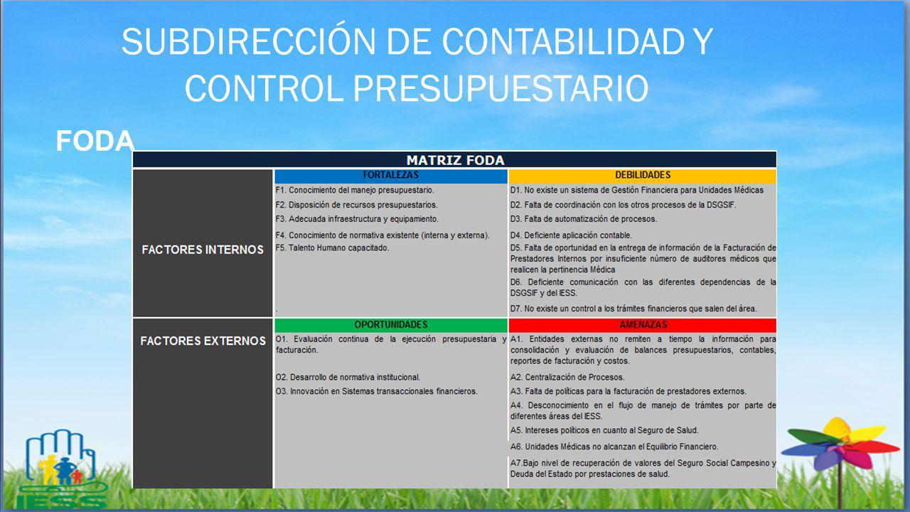 SUBDIRECCIÓN DE CONTABILIDAD Y CONTROL PRESUPUESTARIO FODA