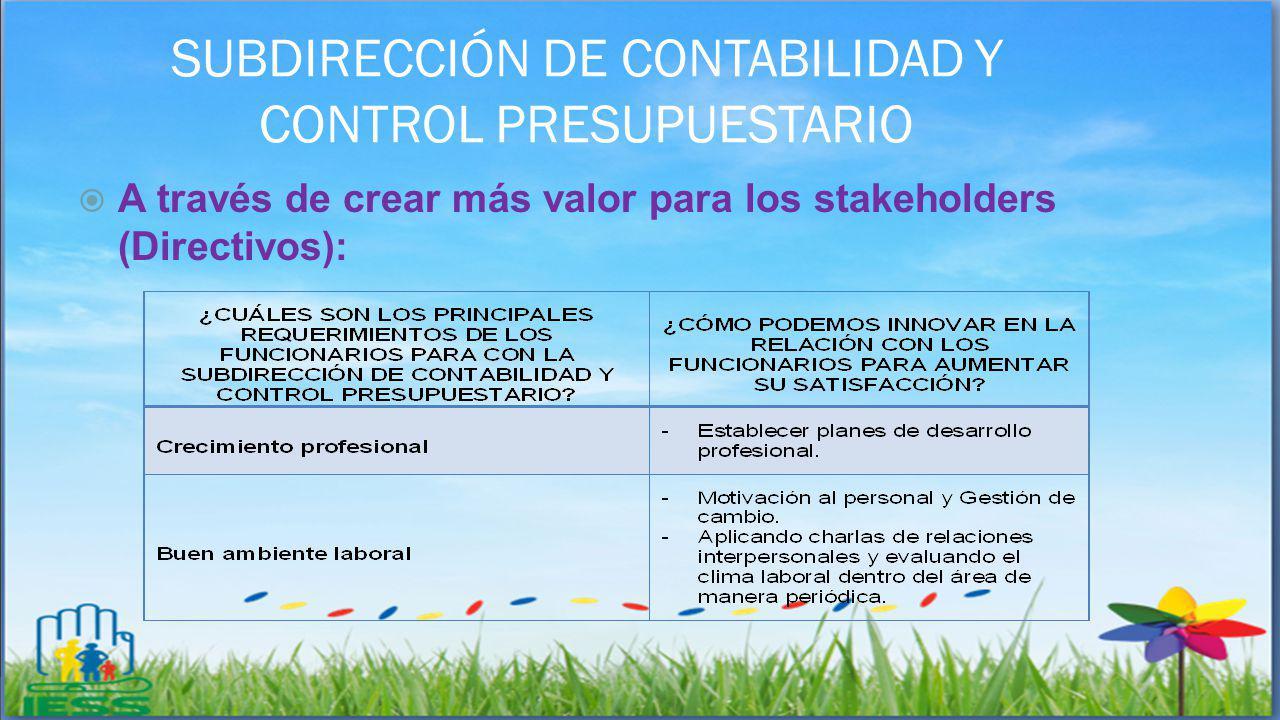 SUBDIRECCIÓN DE CONTABILIDAD Y CONTROL PRESUPUESTARIO A través de crear más valor para los stakeholders (Directivos):