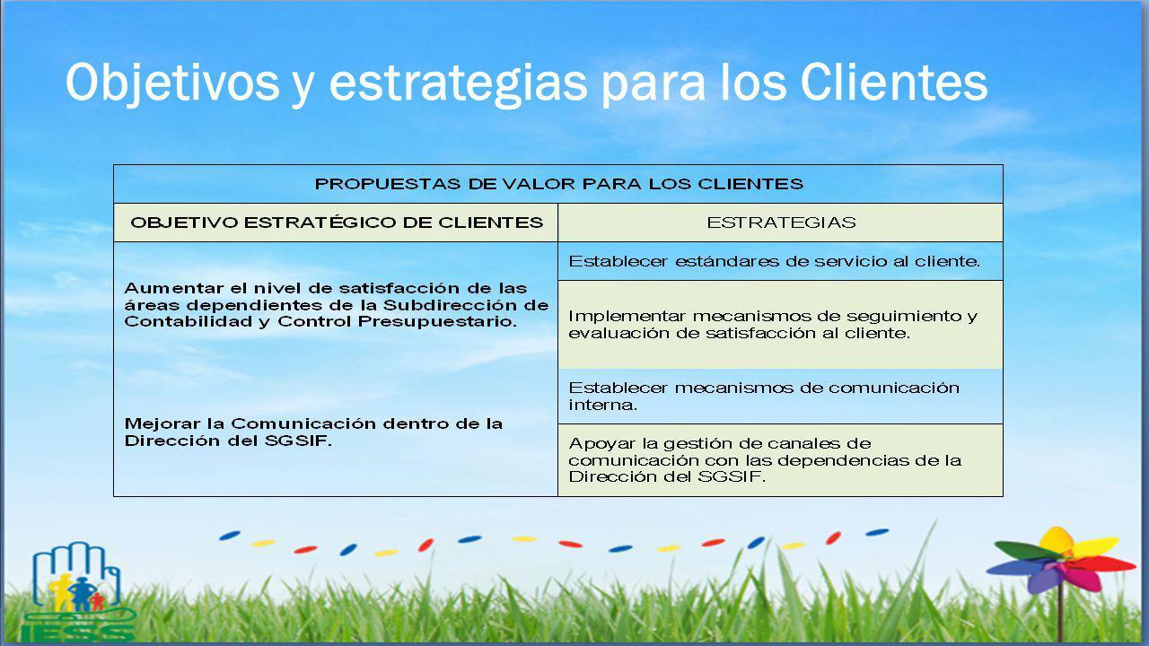 Objetivos y estrategias para los Clientes