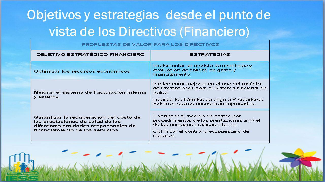 Objetivos y estrategias desde el punto de vista de los Directivos (Financiero)