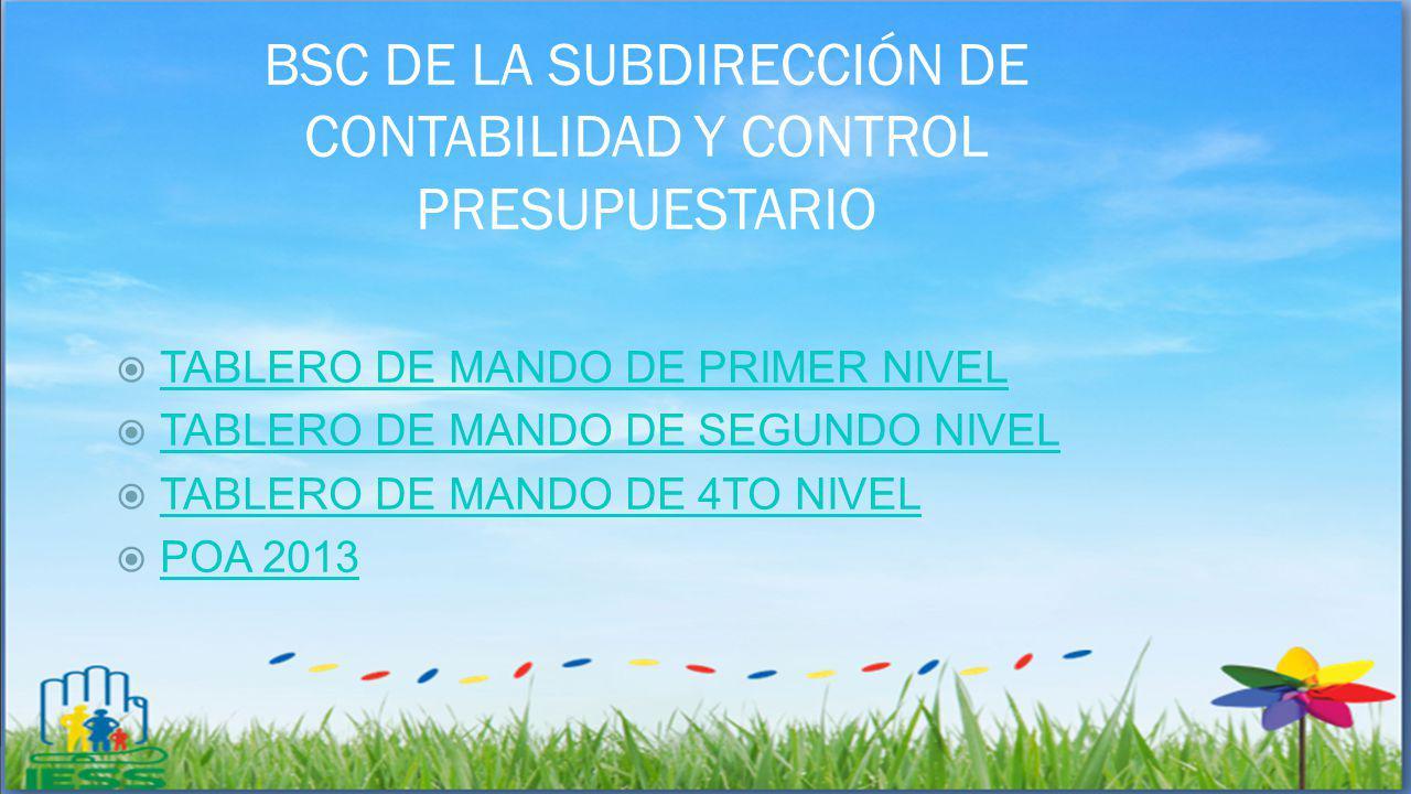 BSC DE LA SUBDIRECCIÓN DE CONTABILIDAD Y CONTROL PRESUPUESTARIO TABLERO DE MANDO DE PRIMER NIVEL TABLERO DE MANDO DE SEGUNDO NIVEL TABLERO DE MANDO DE