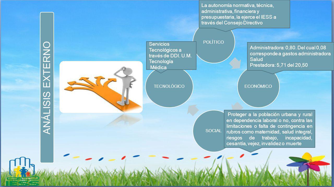 SUBDIRECCIÓN DE CONTABILIDAD Y CONTROL PRESUPUESTARIO ESTRATEGIAS DEBILIDADES-AMENAZAS: ESTRATEGIAS DEBILIDADES-AMENAZAS D1.A1: Implementar un modelo de gestión BSC D1.A2; D1.A4; D2.A1; D2.A2; D2.A4: Implementar un modelo de gestión de procesos.