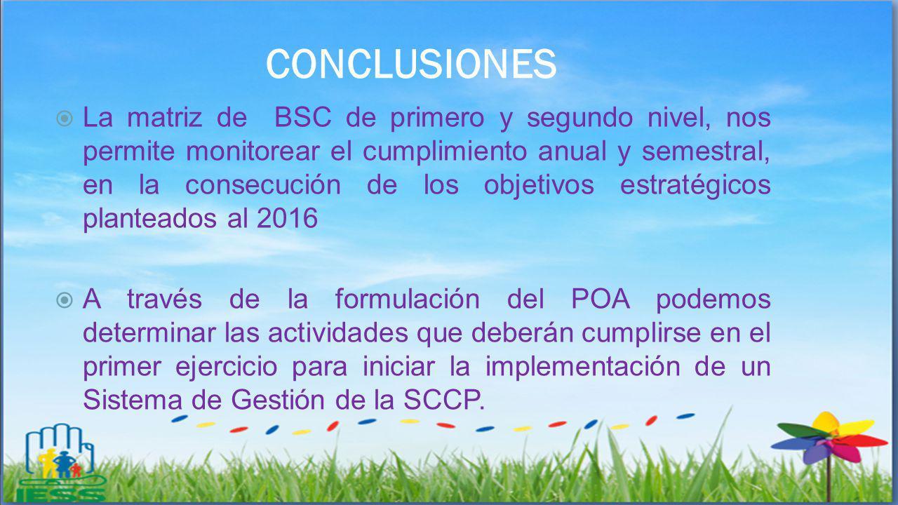 CONCLUSIONES La matriz de BSC de primero y segundo nivel, nos permite monitorear el cumplimiento anual y semestral, en la consecución de los objetivos