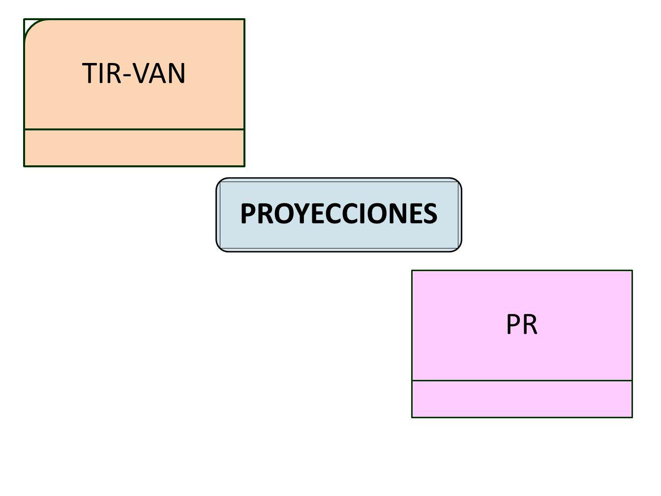 TIR-VAN PR PROYECCIONES