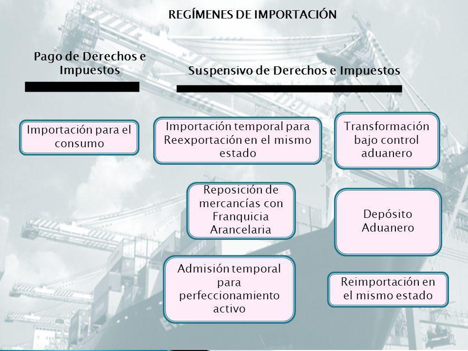 REGÍMENES DE IMPORTACIÓN Importación para el consumo Depósito Aduanero Reimportación en el mismo estado Transformación bajo control aduanero Reposició