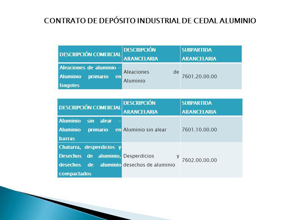 CONTRATO DE DEPÓSITO INDUSTRIAL DE CEDAL ALUMINIO DESCRIPCIÓN COMERCIAL DESCRIPCIÓN ARANCELARIA SUBPARTIDA ARANCELARIA Aleaciones de aluminio - Alumin