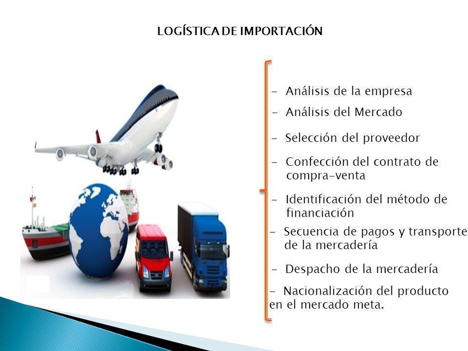 LOGÍSTICA DE IMPORTACIÓN -Análisis de la empresa - Análisis del Mercado - Selección del proveedor -Confección del contrato de compra-venta -Identifica