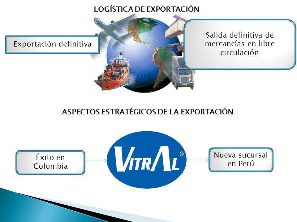 LOGÍSTICA DE EXPORTACIÓN Exportación definitiva Salida definitiva de mercancías en libre circulación ASPECTOS ESTRATÉGICOS DE LA EXPORTACIÓN Éxito en