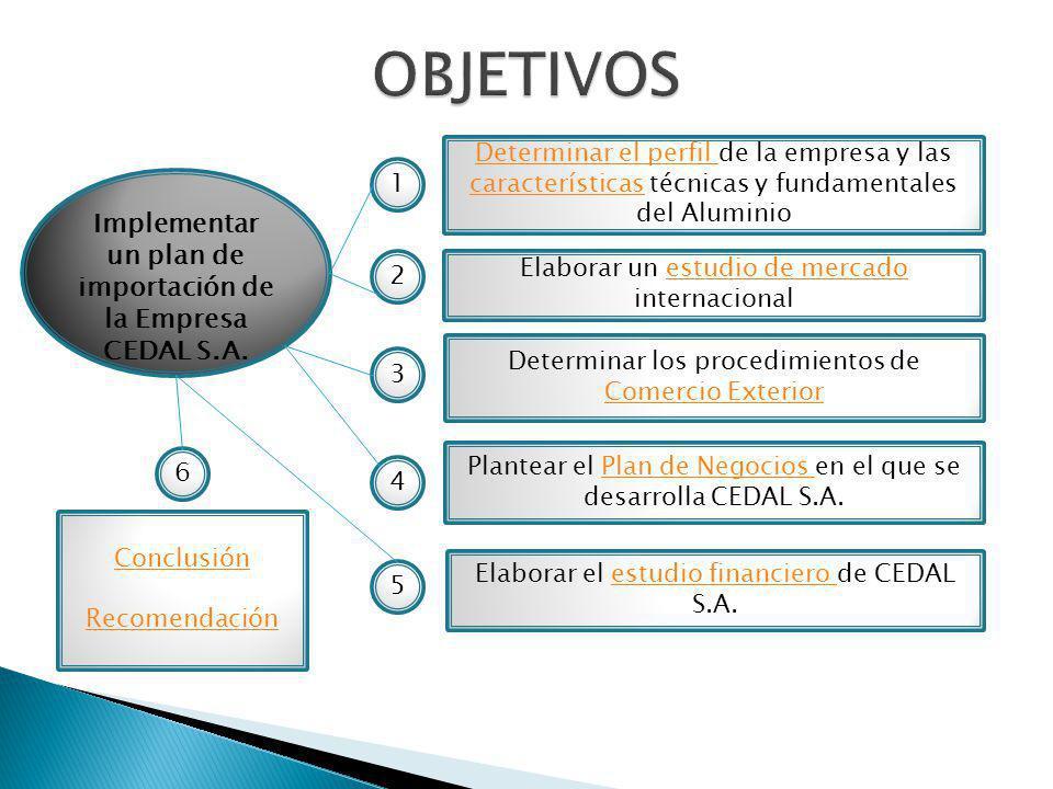 Implementar un plan de importación de la Empresa CEDAL S.A. Determinar el perfil Determinar el perfil de la empresa y las características técnicas y f
