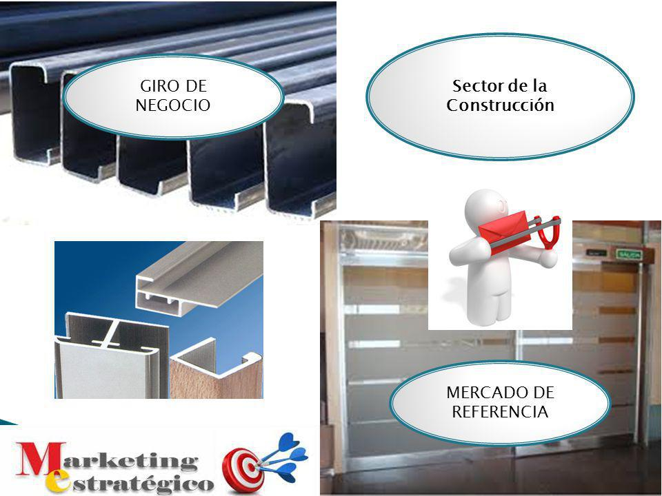 Sector de la Construcción GIRO DE NEGOCIO MERCADO DE REFERENCIA
