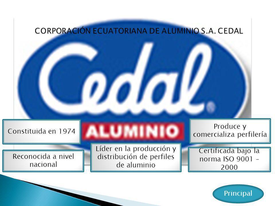 Constituida en 1974 Líder en la producción y distribución de perfiles de aluminio Produce y comercializa perfilería Reconocida a nivel nacional Certif