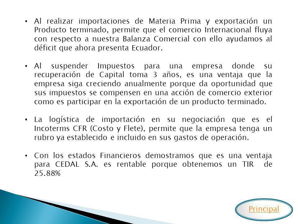 Al realizar importaciones de Materia Prima y exportación un Producto terminado, permite que el comercio Internacional fluya con respecto a nuestra Bal