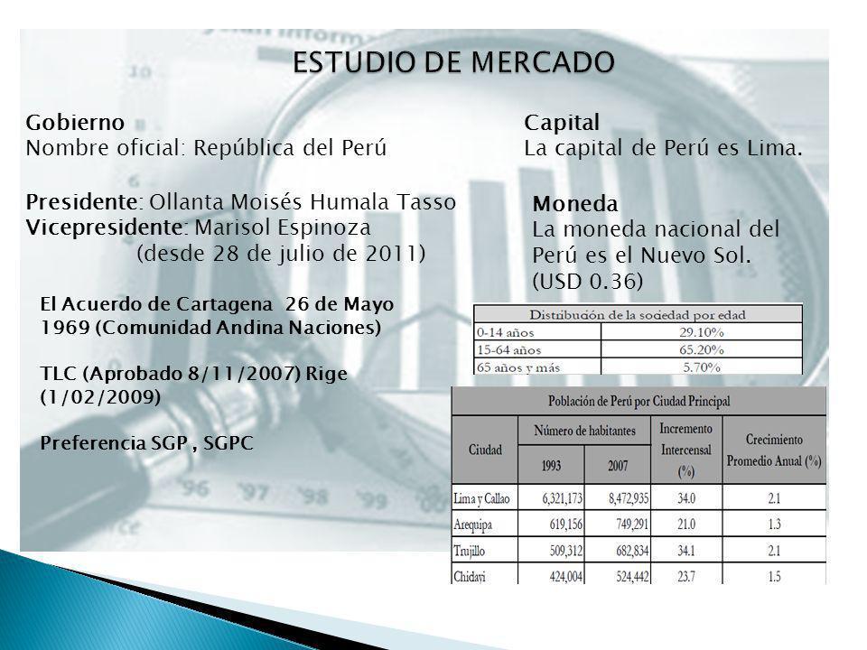 Gobierno Nombre oficial: República del Perú Presidente: Ollanta Moisés Humala Tasso Vicepresidente: Marisol Espinoza (desde 28 de julio de 2011) Moned