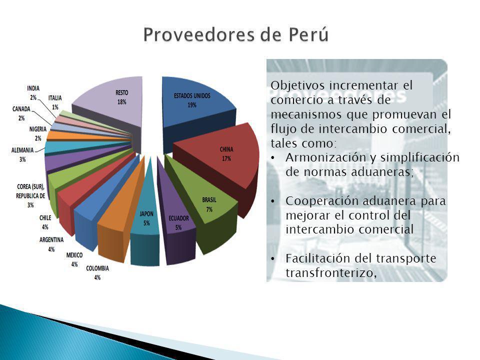 Objetivos incrementar el comercio a través de mecanismos que promuevan el flujo de intercambio comercial, tales como: Armonización y simplificación de