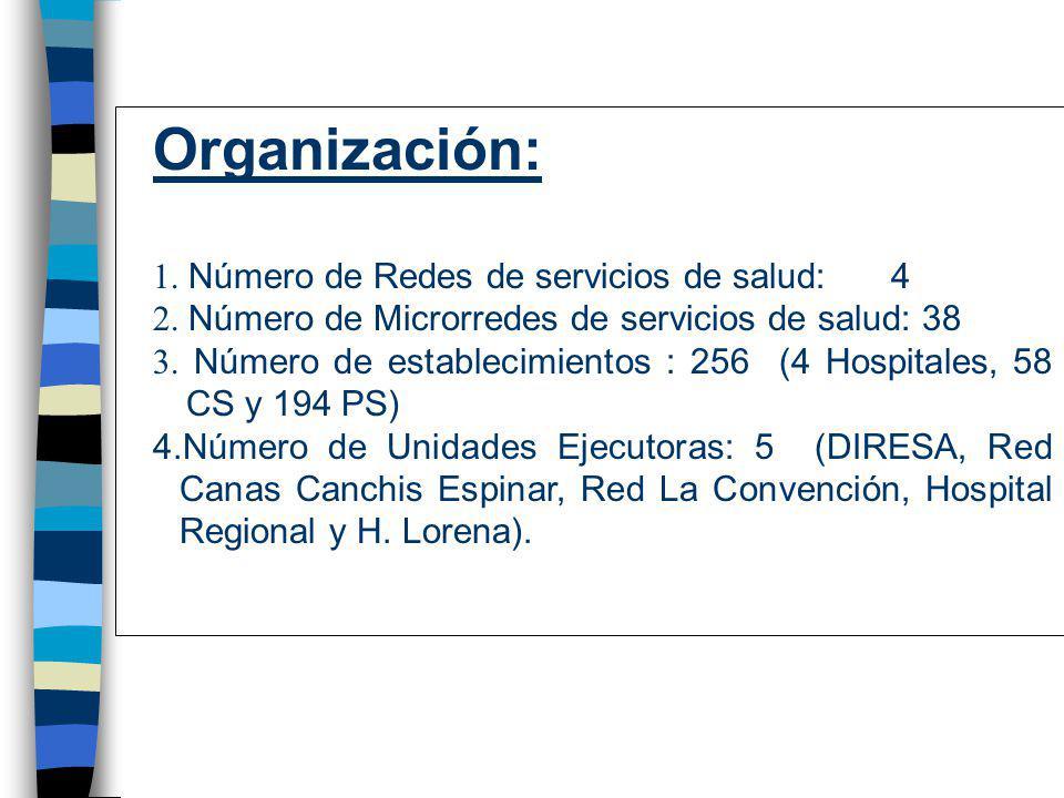 Organización: Número de Redes de servicios de salud: 4 Número de Microrredes de servicios de salud: 38 Número de establecimientos : 256 (4 Hospitales, 58 CS y 194 PS) 4.Número de Unidades Ejecutoras: 5 (DIRESA, Red Canas Canchis Espinar, Red La Convención, Hospital Regional y H.