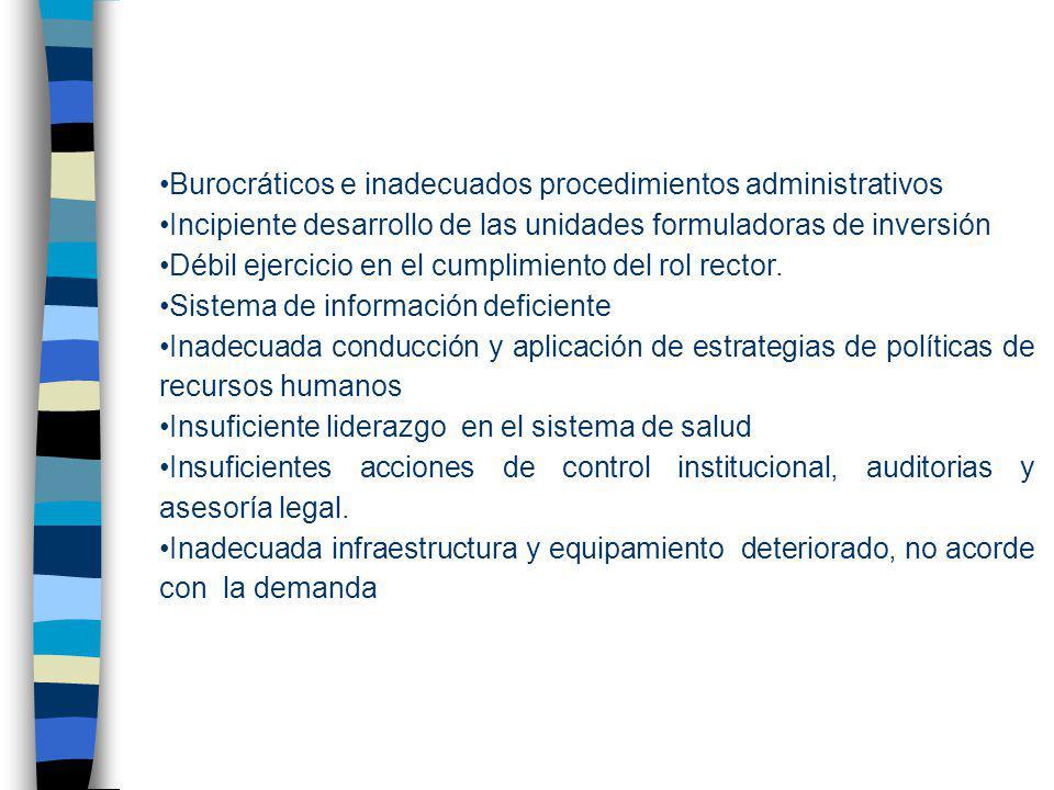 Burocráticos e inadecuados procedimientos administrativos Incipiente desarrollo de las unidades formuladoras de inversión Débil ejercicio en el cumplimiento del rol rector.