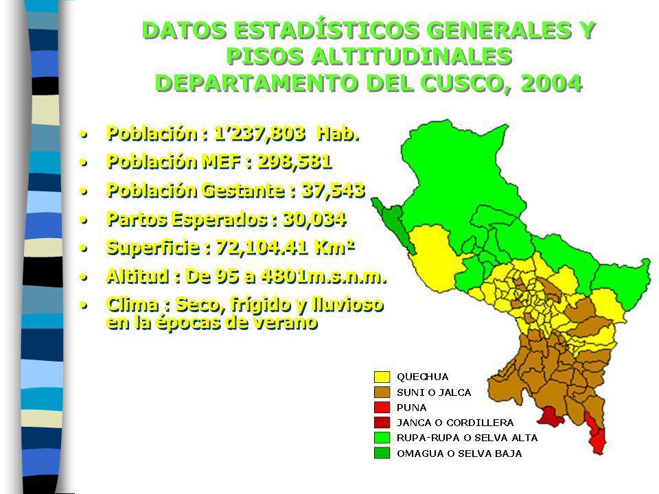 Población : 1237,803 Hab.