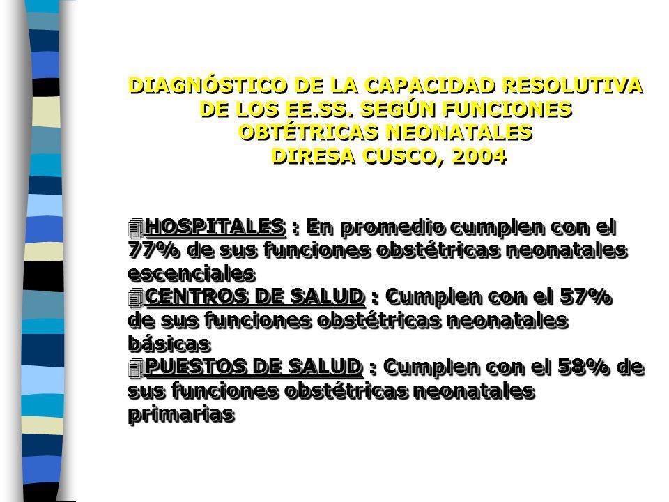 DIAGNÓSTICO DE LA CAPACIDAD RESOLUTIVA DE LOS EE.SS.