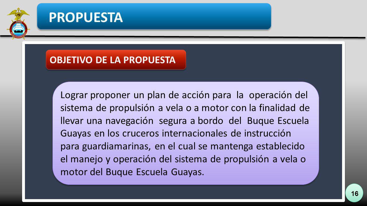 16 PROPUESTA OBJETIVO DE LA PROPUESTA Lograr proponer un plan de acción para la operación del sistema de propulsión a vela o a motor con la finalidad