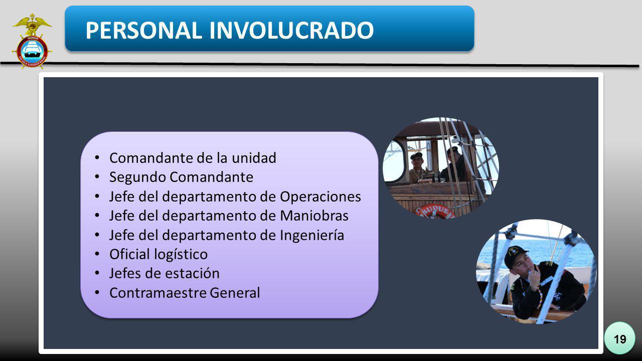 19 PERSONAL INVOLUCRADO Comandante de la unidad Segundo Comandante Jefe del departamento de Operaciones Jefe del departamento de Maniobras Jefe del de